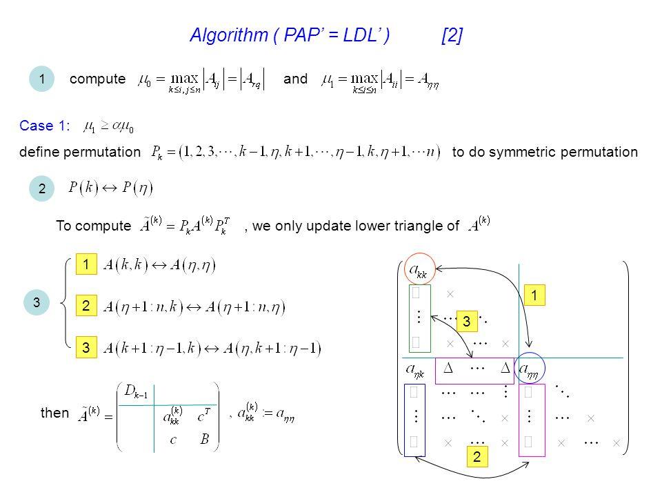 Algorithm ( PAP' = LDL' ) [2]